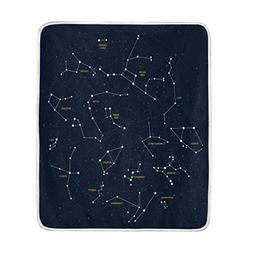 ALAZA Blue Sky Galaxy Constellations Map Stars Scientific Ed