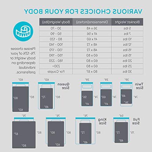 BUZIO Weighted Heavy Blanket for x Dark