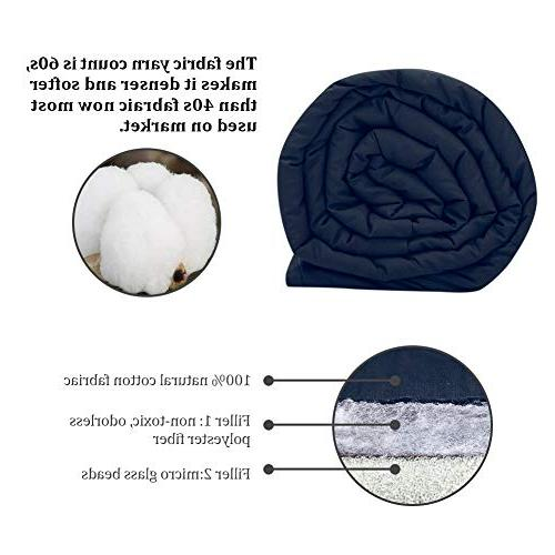 Heavy Box-packed, 100% Cotton Fabric Micro Beads,